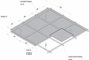 Кассетные потолки: виды, материалы и способ сборки
