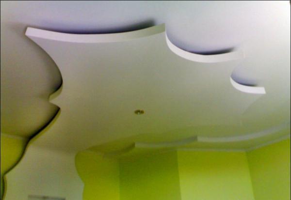 Ремонт потолок из гипсокартона цена