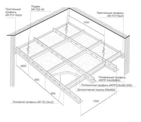 Pose plafond suspendu acoustique bourges prix expert for Prix pose faux plafond au m2