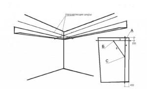 Разметка уровня потолка