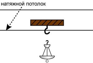 Монтаж люстры на крючок