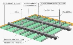 Фиксация спиц к базовому потолку