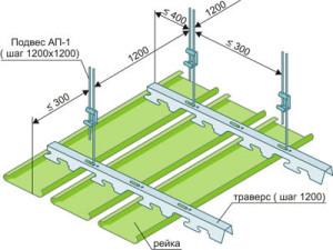 Установка алюминиевых панелей