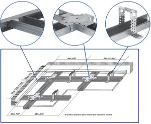 Металлический каркас - схема