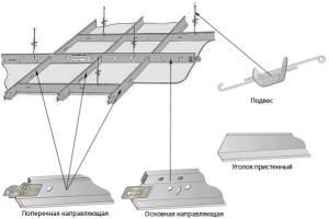 Схема конструкции подвесного потолка