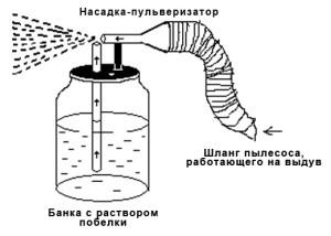 Пульверизатор схема